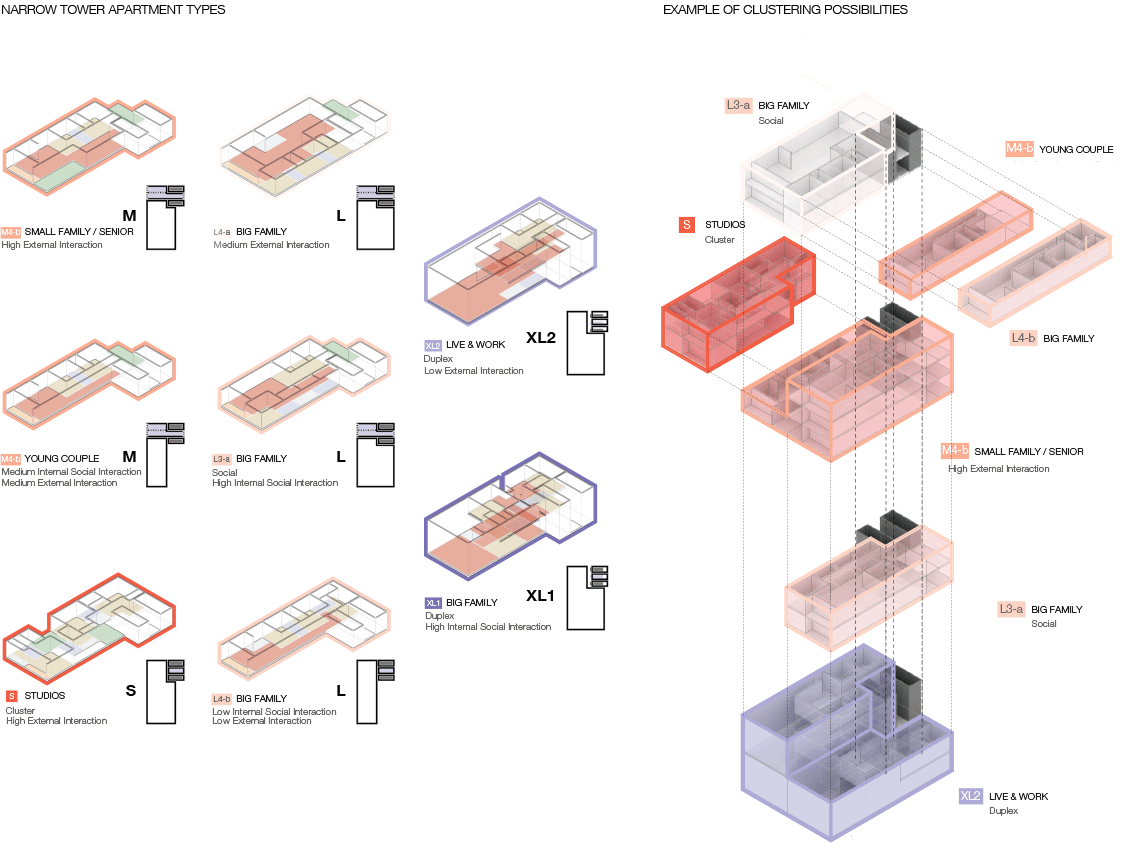 USO_001_08_Apartment-Types