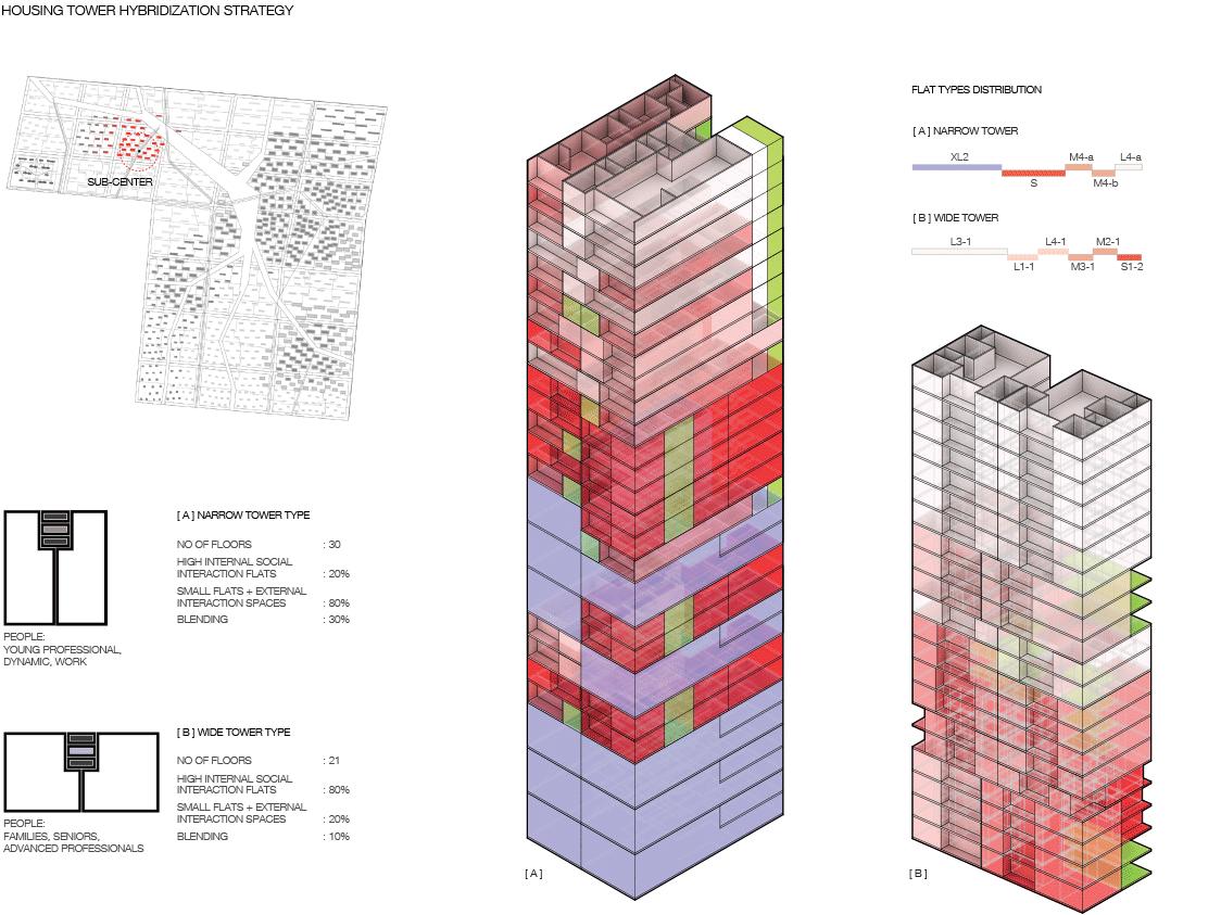 USO_001_10_Housing-Tower-Hybridization-Strategy