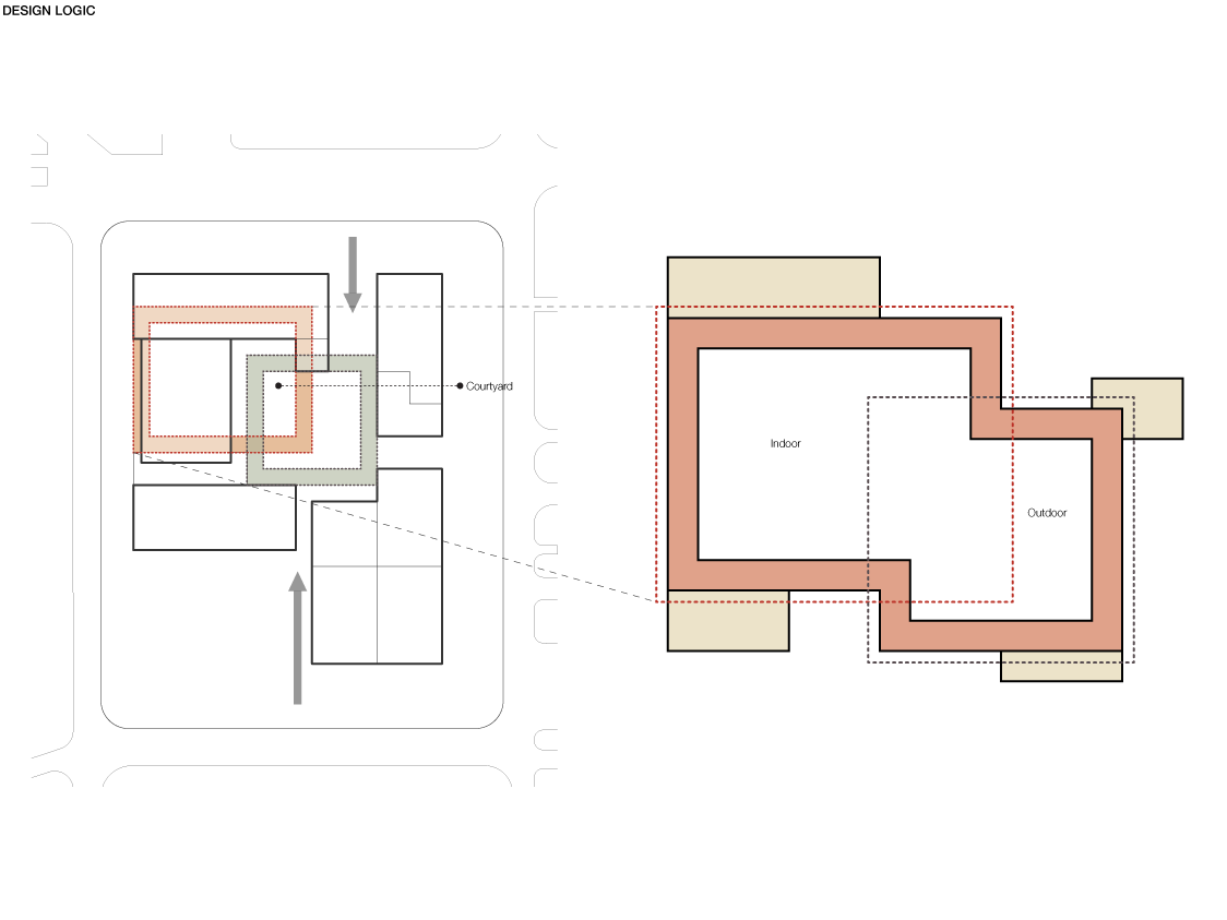 Design_Logic_Part2